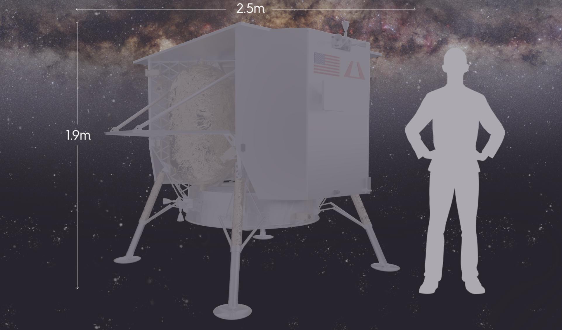 Peregrine lander scale (Astrobotic) 1