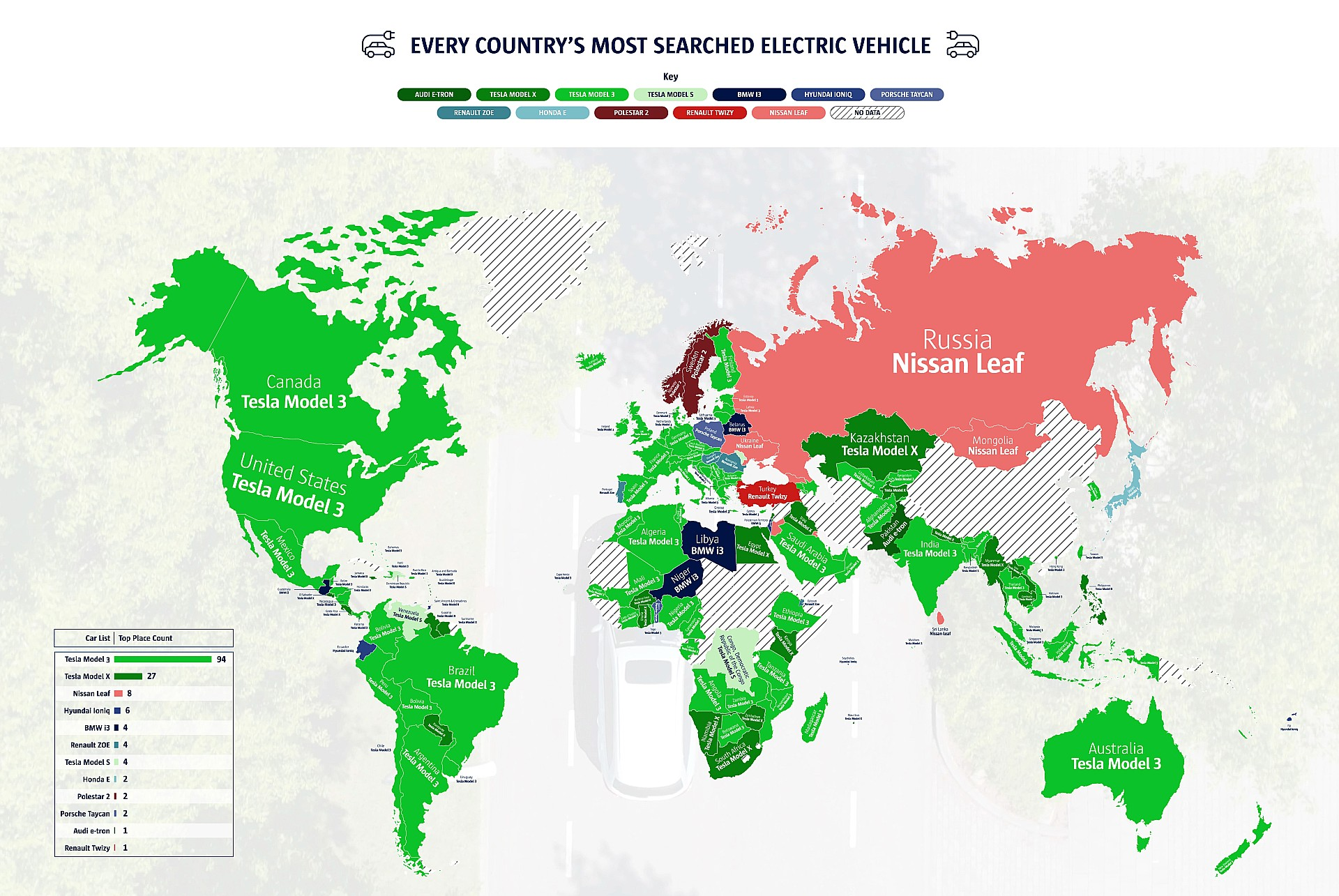 most-popular-evs-google-search-tesla-model-3
