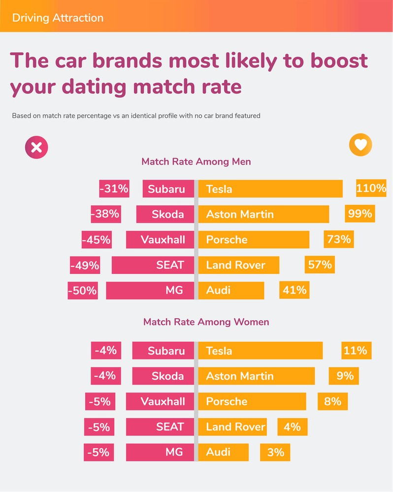 most-attractive-car-brands