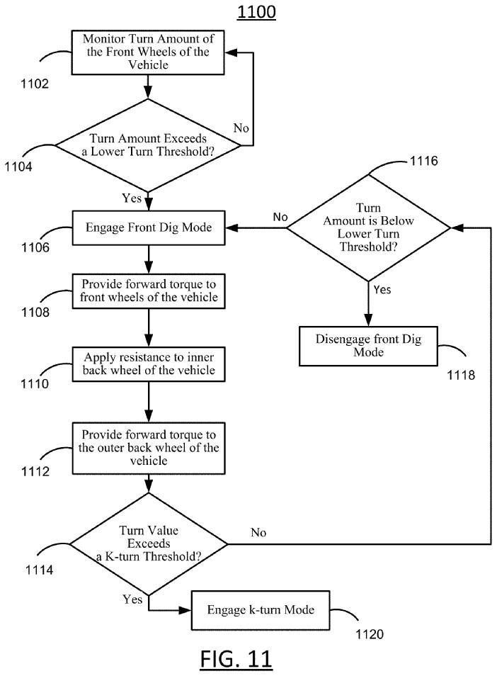 rivian-k-turn-patent-flow-chart