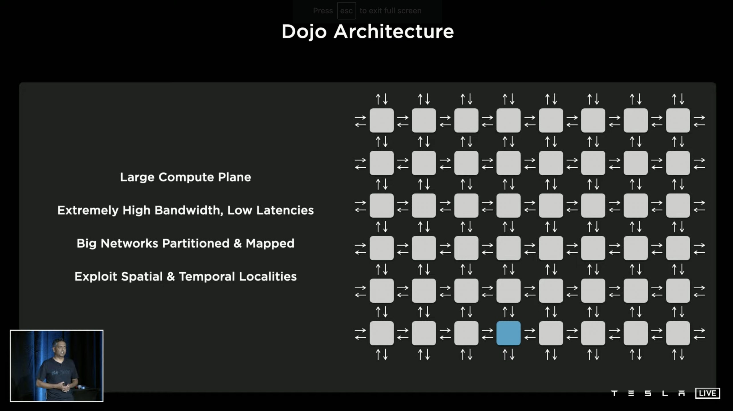 Tesla-dojo-supercomputer-architecture