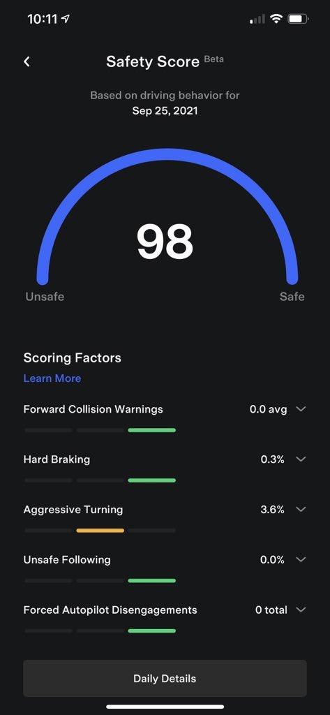 good-safety-score