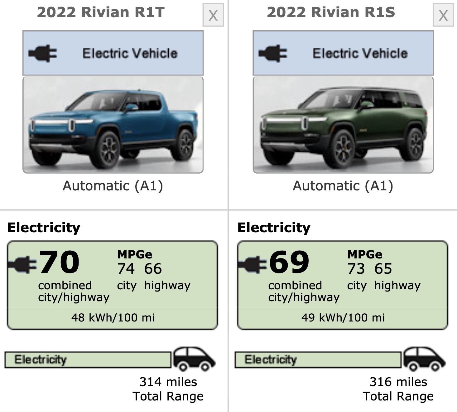 rivian-r1t-official-epa-range-314-miles-