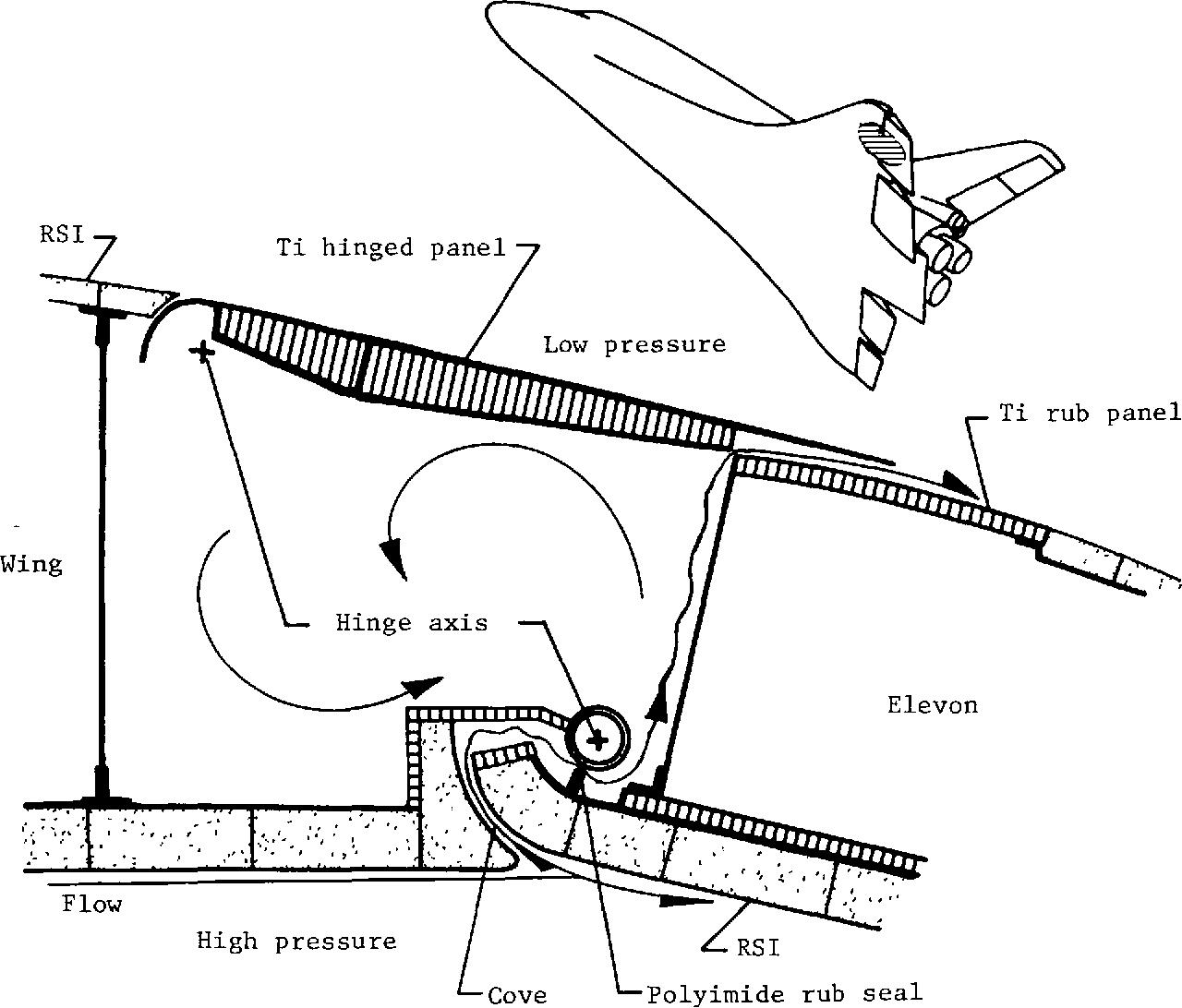 29-Figure1-1